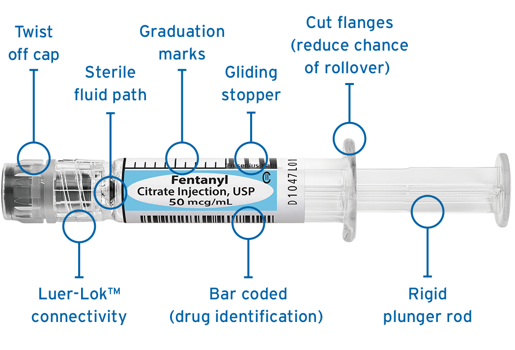 Fentanyl Citrate Injection, USP, 50 mcg per 1 mL, syringe details Fresenius Kabi USA
